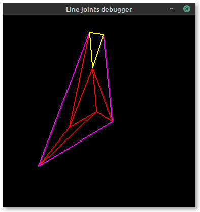 Triangle outer edge highlighted